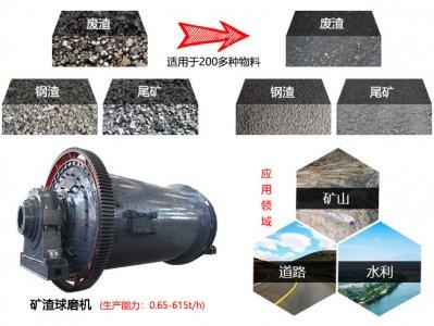 哪个厂家生产的矿渣球磨机